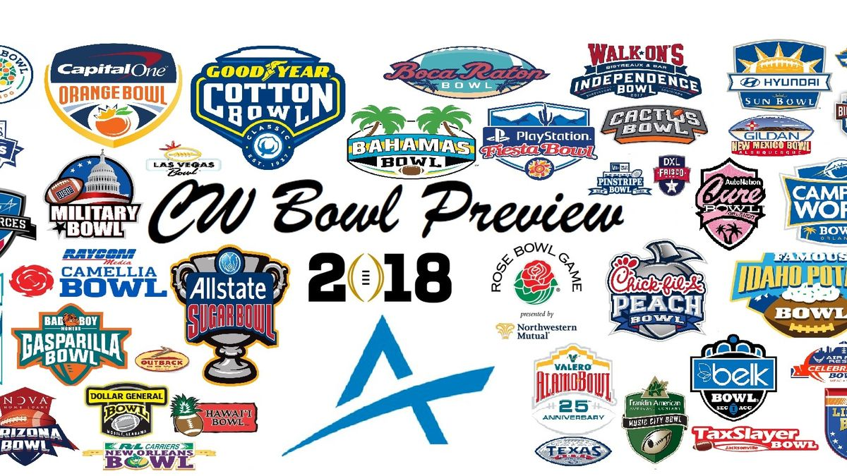 Weekend Bowl Betting Preview: Beware of the Belk article feature image