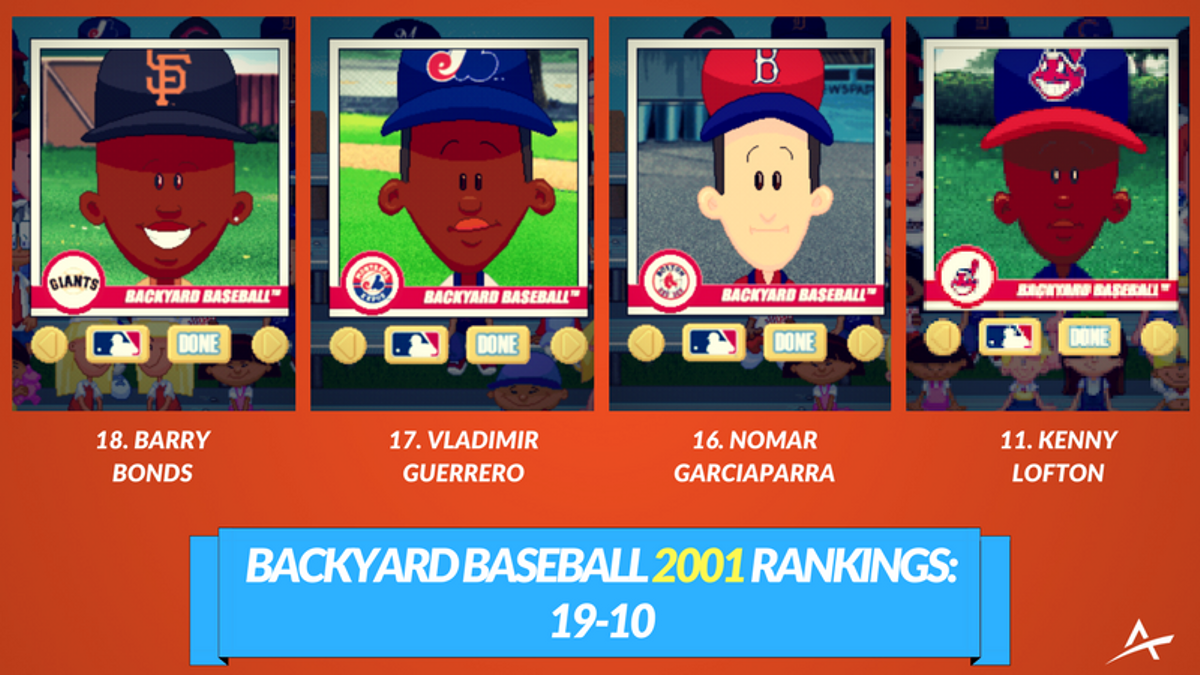 Backyard Baseball 2001 DraftKings Price Guide: The Almost-Elite article feature image