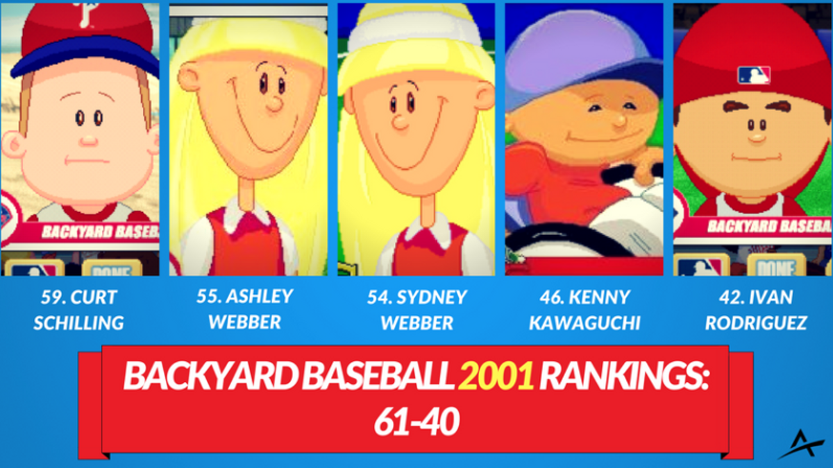 Backyard Baseball 2001 DraftKings Price Guide: The Worst of the Bunch article feature image