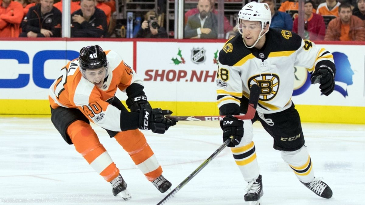 Thursday NHL Betting Guide: The Flyers' Big Disadvantage vs. Bruins article feature image