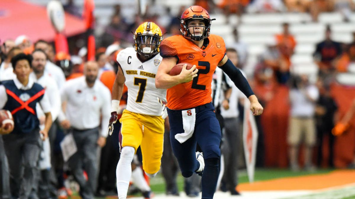 Syracuse 2018 Betting Preview: Orange Win Total Getting Sharp Action article feature image