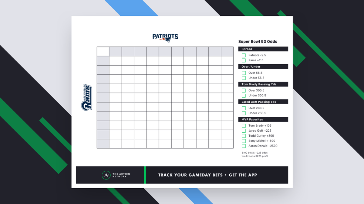 Super Bowl Squares: Printable Sheet for Your Party and How to Play article feature image