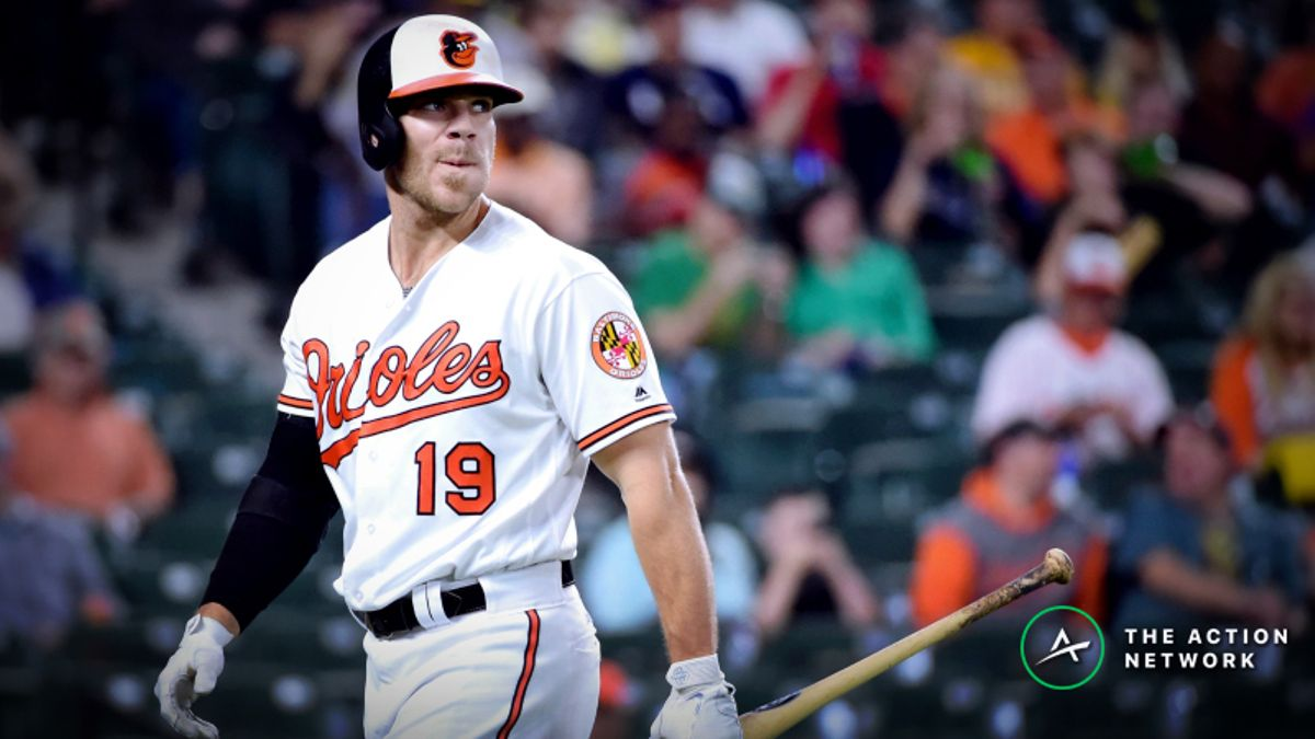 Baltimore Orioles 2019 Betting Odds, Preview: From Terrible to Slightly-Less-Terrible By Default article feature image