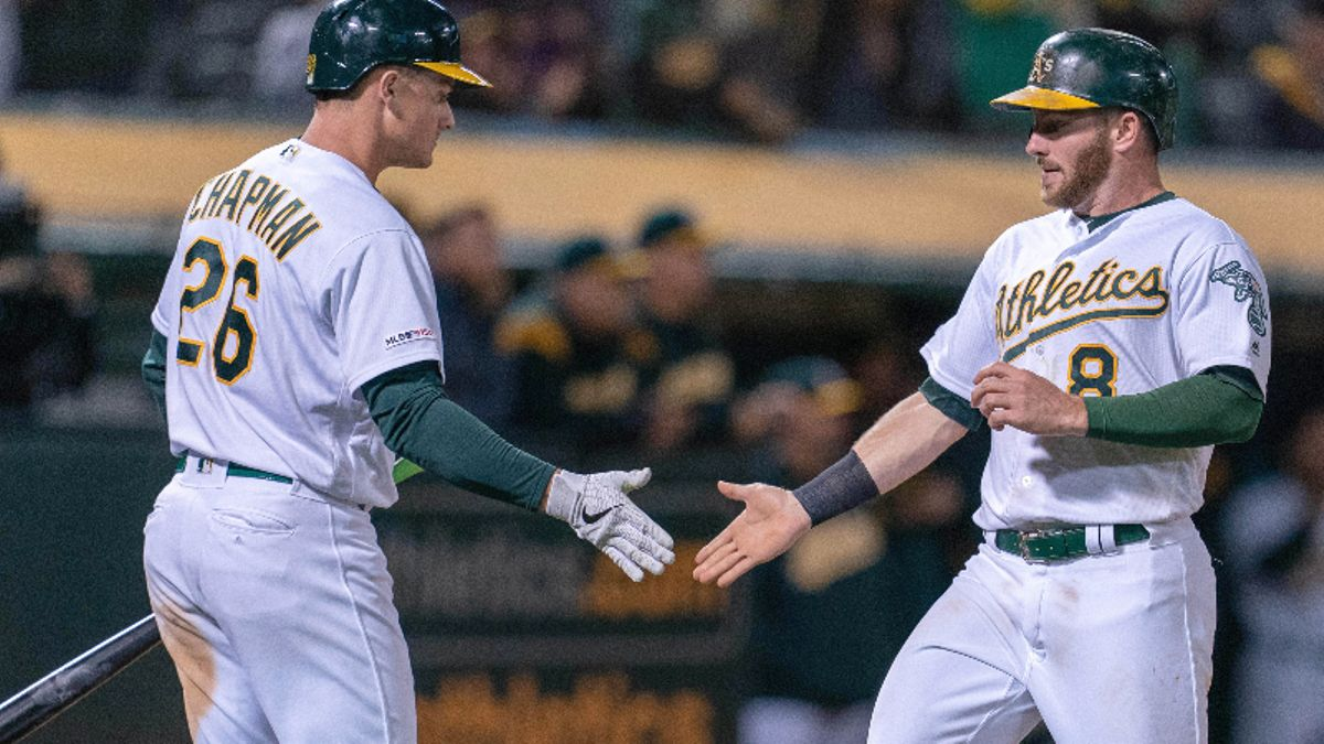 MLB Sharp Report: Pros Betting Rays-Athletics, 2 Other Friday Games article feature image