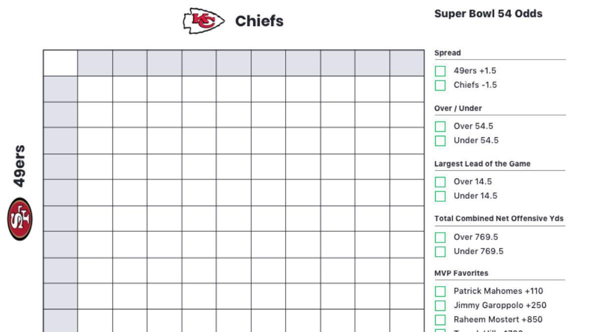 Printable Super Bowl 54 Squares Sheet, Chiefs vs. 49ers article feature image