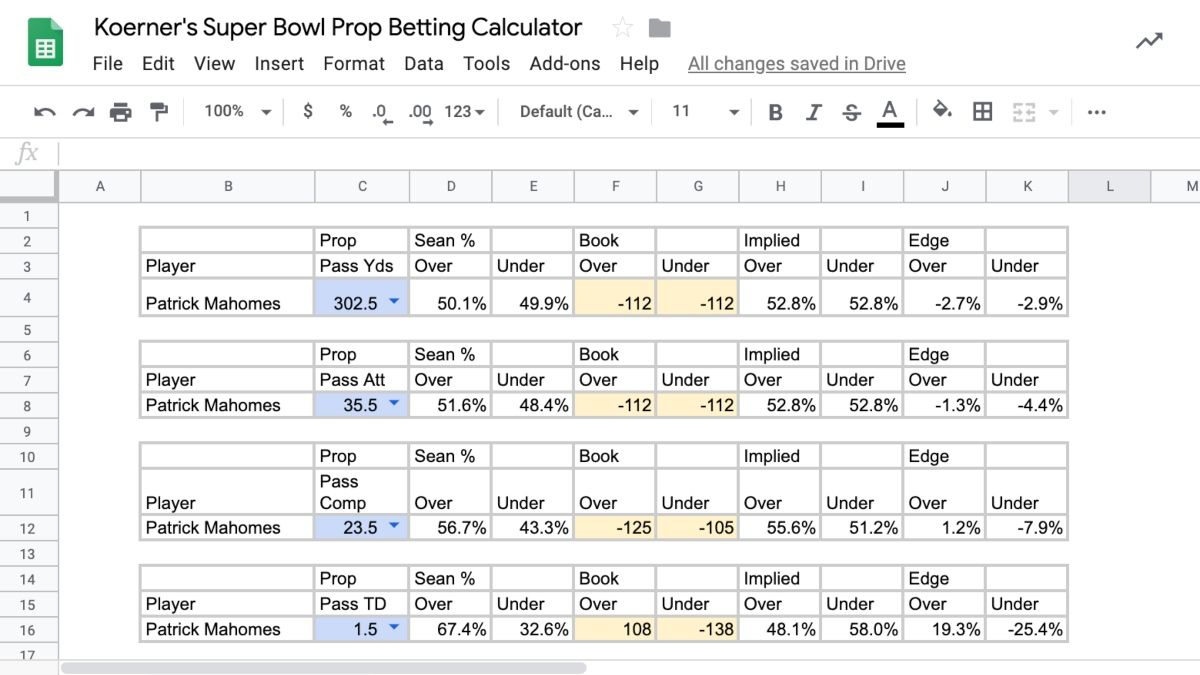 Super Bowl Prop Bets Calculator: Generate Custom Projections for 50 Chiefs-49ers Player Props article feature image
