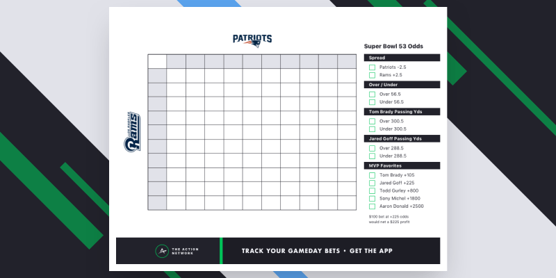 graphic regarding Printable Bowl Schedule With Point Spreads titled The Most straightforward Tremendous Bowl Get together Game titles: 6 Strategies Toward Wager With Your