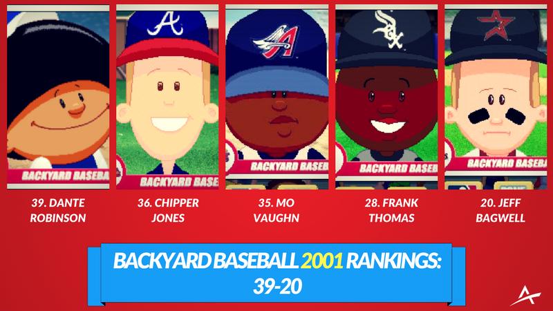 Dante Robinson Backyard Baseball backyard baseball 2001 draftkings price guide part 2 | the action