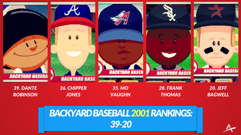 Backyard Baseball 2001 Draftkings Price Guide Part 2 The Action