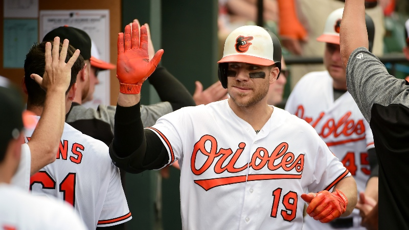 Orioles-Yankees Betting Preview: 3 Reasons to Bet an Unpopular Underdog article feature image