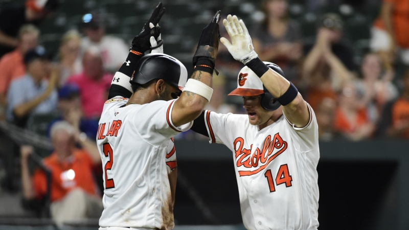 Wednesday Sharp Report: Pros Betting Blue Jays-Orioles, Two Other Games article feature image