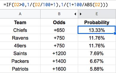 betting odds calculator percentage decrease