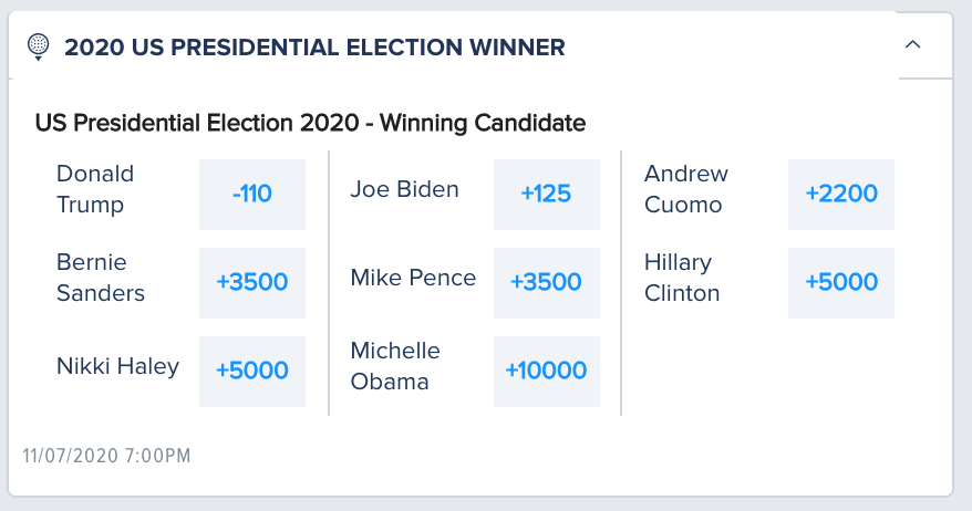 Bet on michelle obama 2020 odds wix custom action binary options