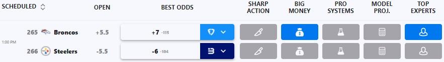 Betting odds broncos vs steelers br sporting bet