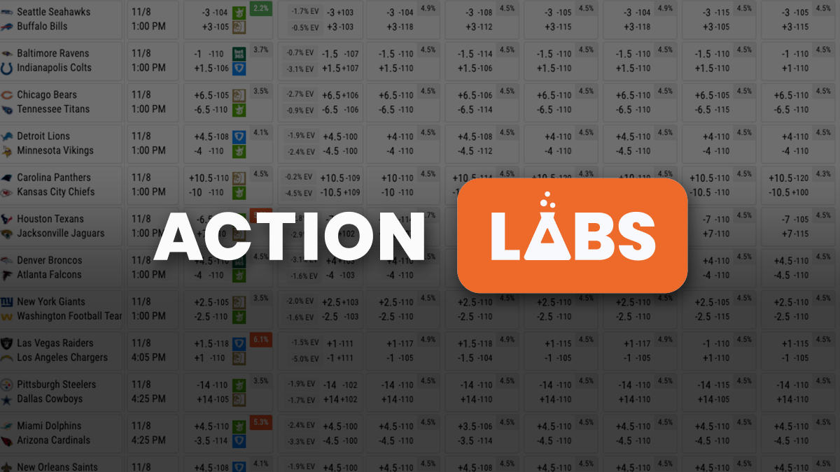 Introducing Action Labs! article feature image