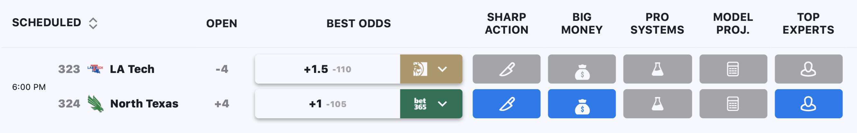 betting line texas a&m louisiana tech
