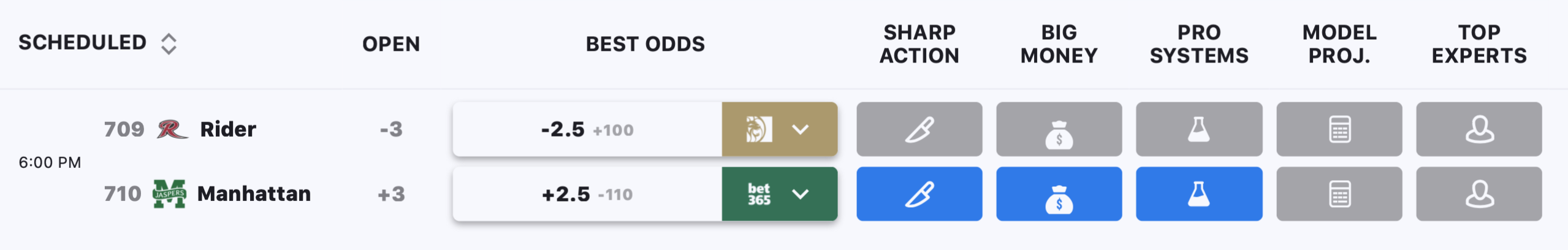 Reddit college basketball betting strategies artha nusantara mining bitcoins