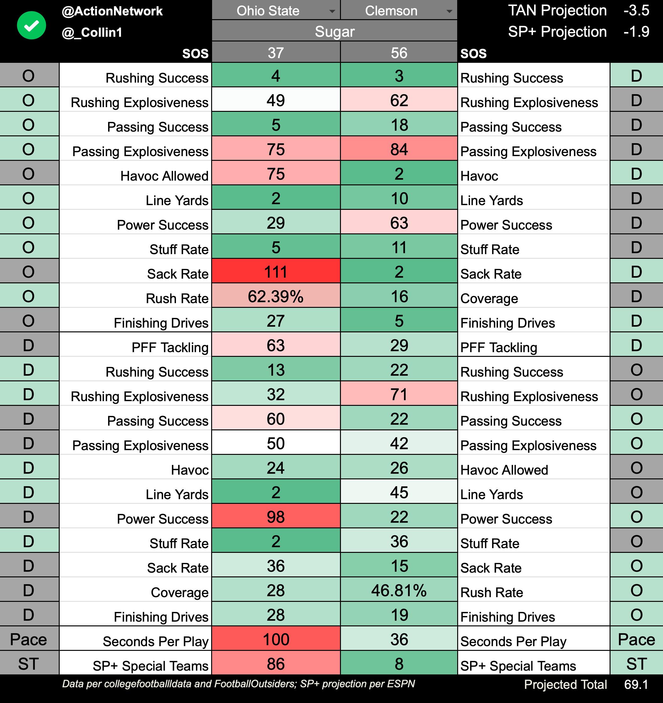 Clemson vs ohio state betting line bodog betting rules for horse