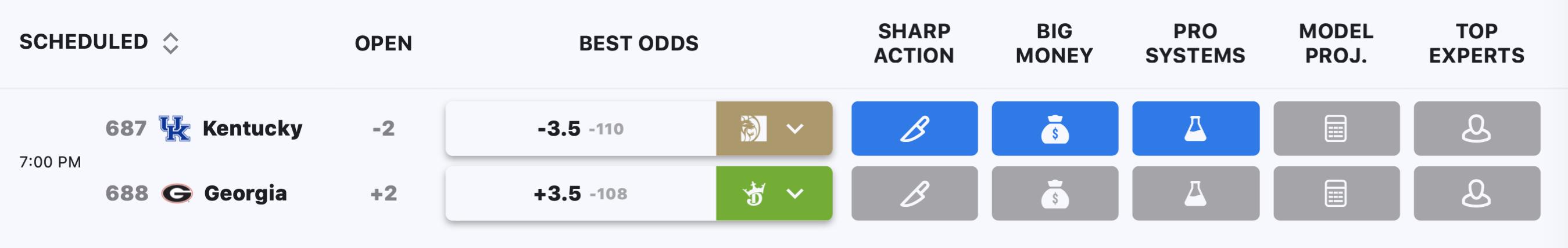 Ncaab betting percentages always bet on green stardew