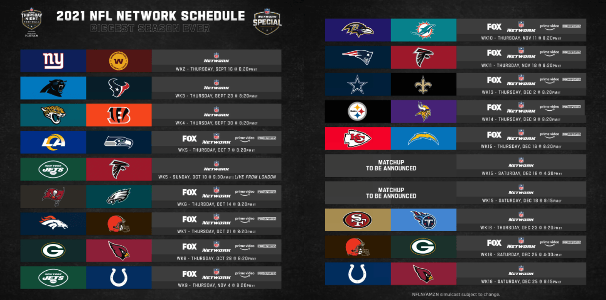 thursday night football-tv schedule